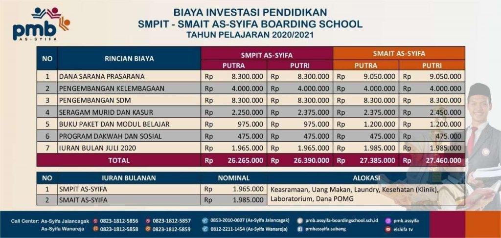 biaya_assyifa_2020_2021