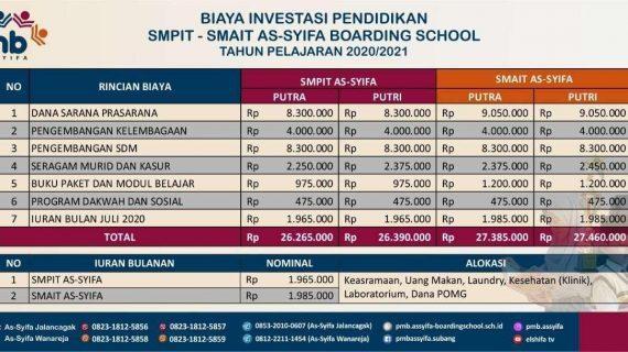 Berapa Biaya Sekolah Di AsSyifa Boarding School 2021-2022